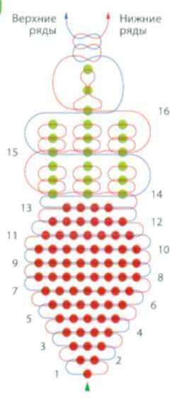 Клубника из бисера схема